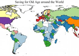 Saving, old age, FINDEX